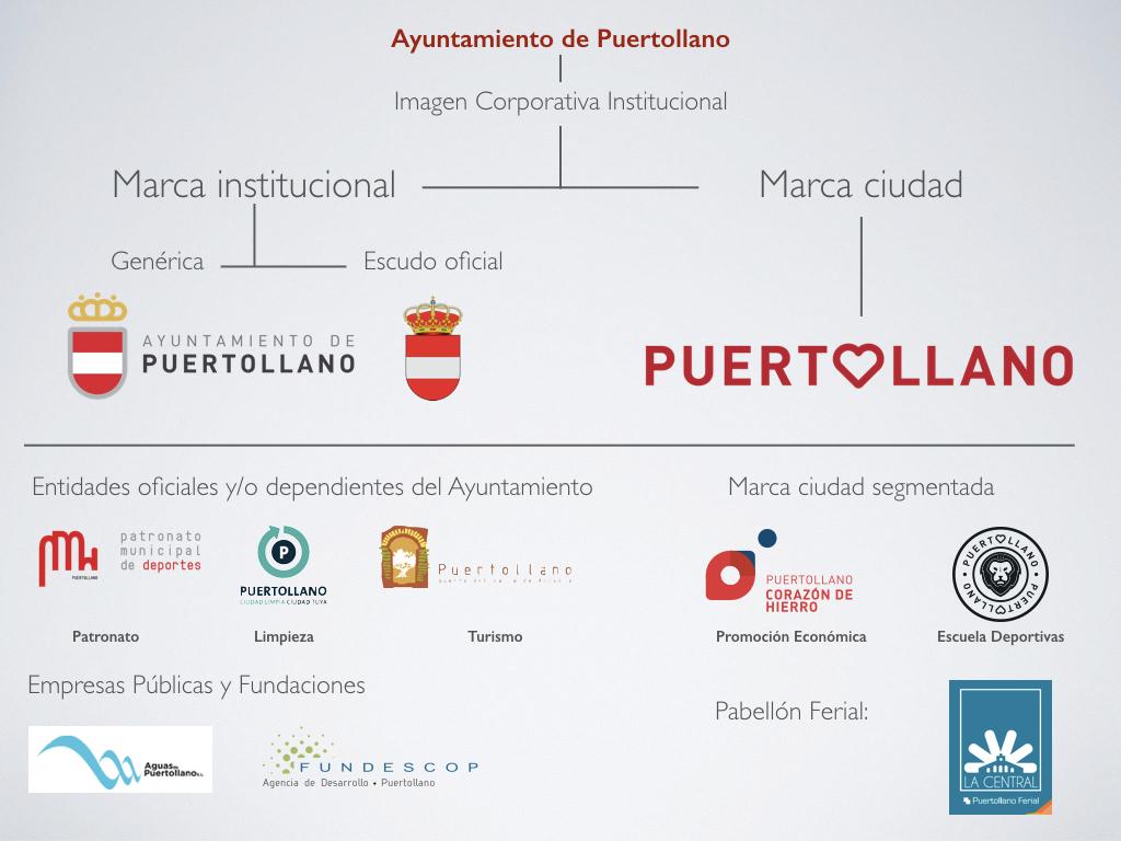 Imagen de diferentes marcas ligadas al Ayuntamiento de Puertollano.