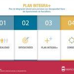 Plan Integra2 para personas con diferentes capacidades