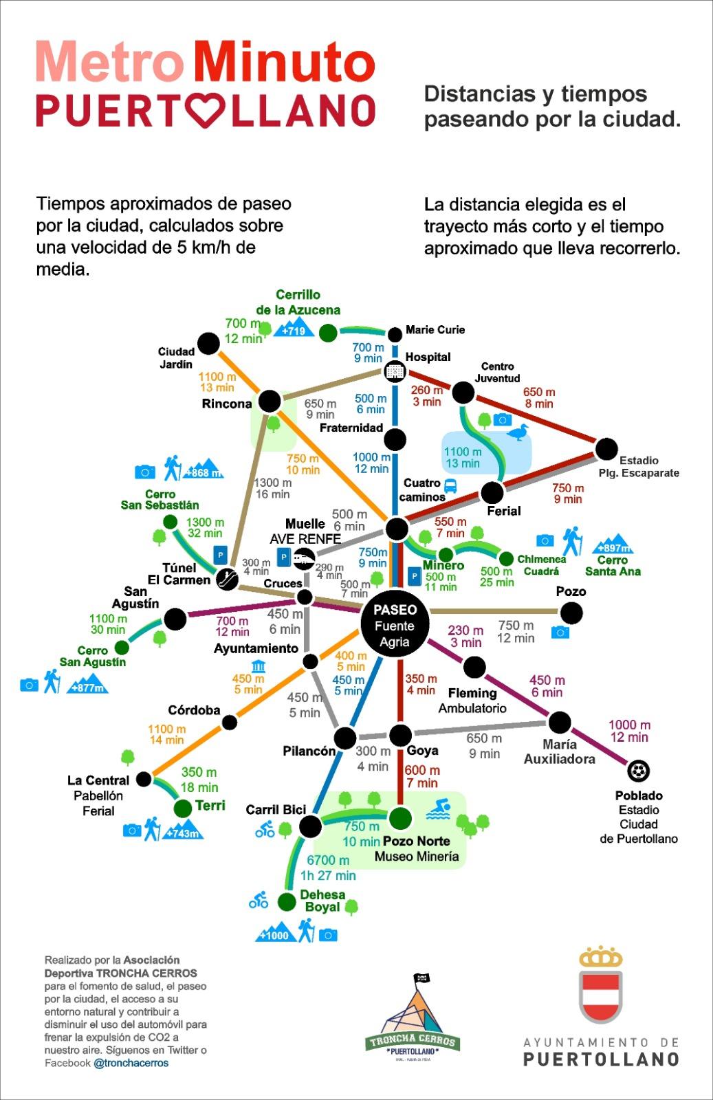 MetroMinuto Puertollano - Troncha Cerros