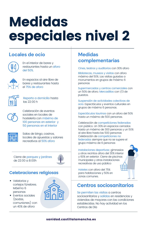 https://www.puertollano.es/wp-content/uploads/2021/02/medidas_nivel_2_1.png